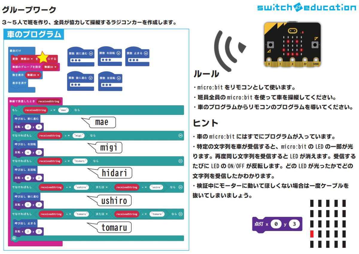 f:id:m-kihara:20210827125523p:plain