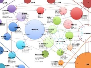 f:id:m-kikuchi:20100307233830j:image