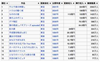 f:id:m-kikuchi:20120306025104j:image