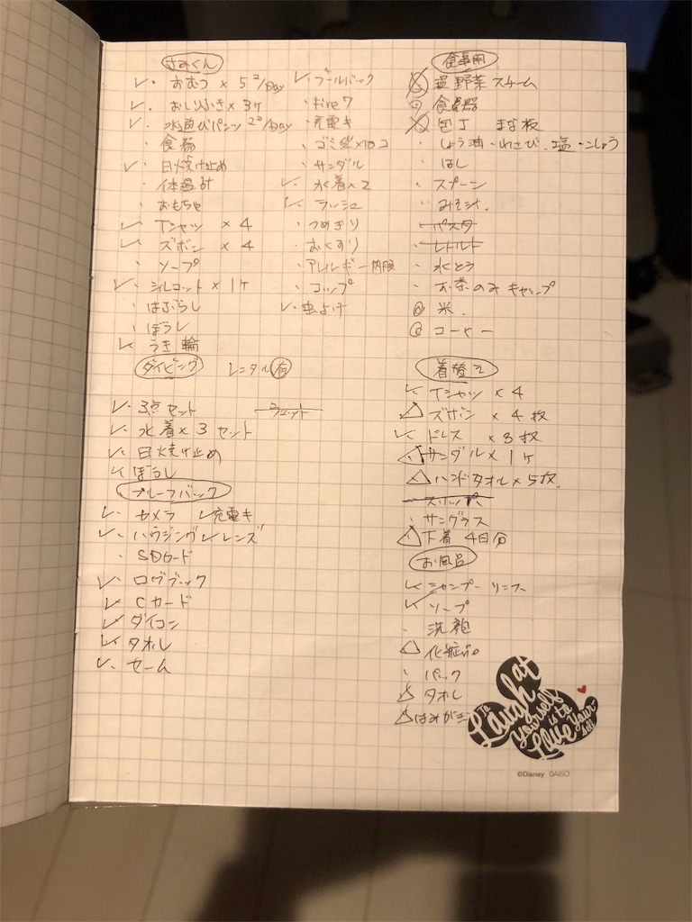 f:id:m-midori1008:20190331231754j:image