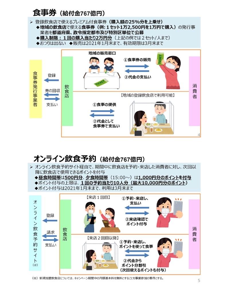 f:id:m-midori1008:20201002210942j:image