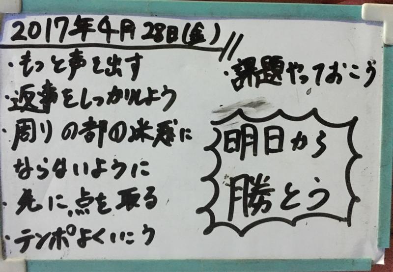 f:id:m-minami-bc:20170428202212j:plain