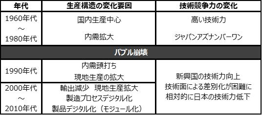 f:id:m-sudo:20160826004015p:plain