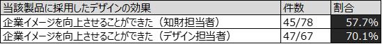 f:id:m-sudo:20160827234428p:plain