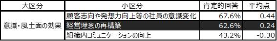f:id:m-sudo:20160827234520p:plain