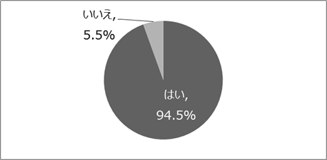 f:id:m-sudo:20160827234558p:plain