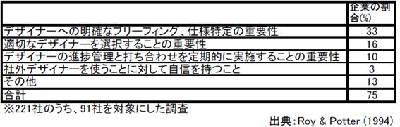f:id:m-sudo:20160828091423p:plain