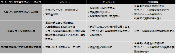 f:id:m-sudo:20160828091453p:plain