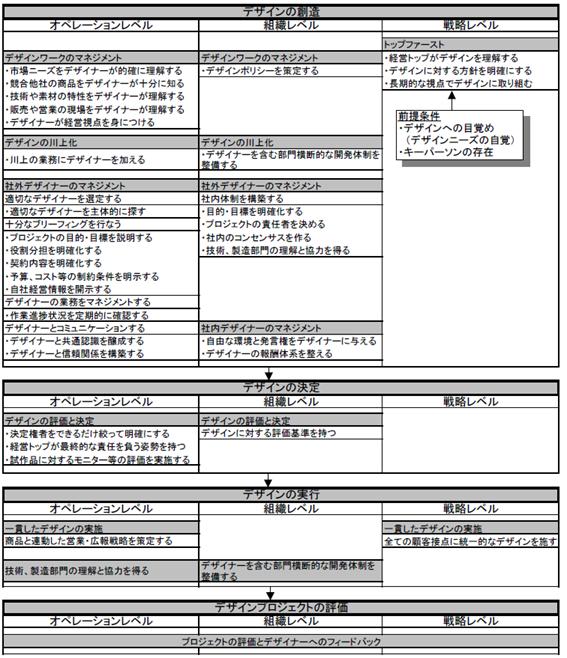f:id:m-sudo:20160911164519p:plain