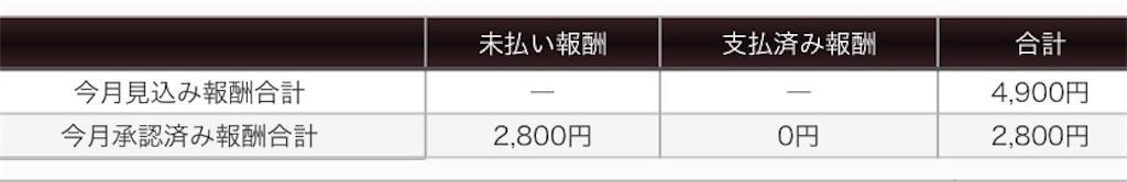 f:id:m-yuki1212:20200101050030j:image