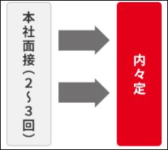 f:id:m15obayasi:20180219214949p:plain