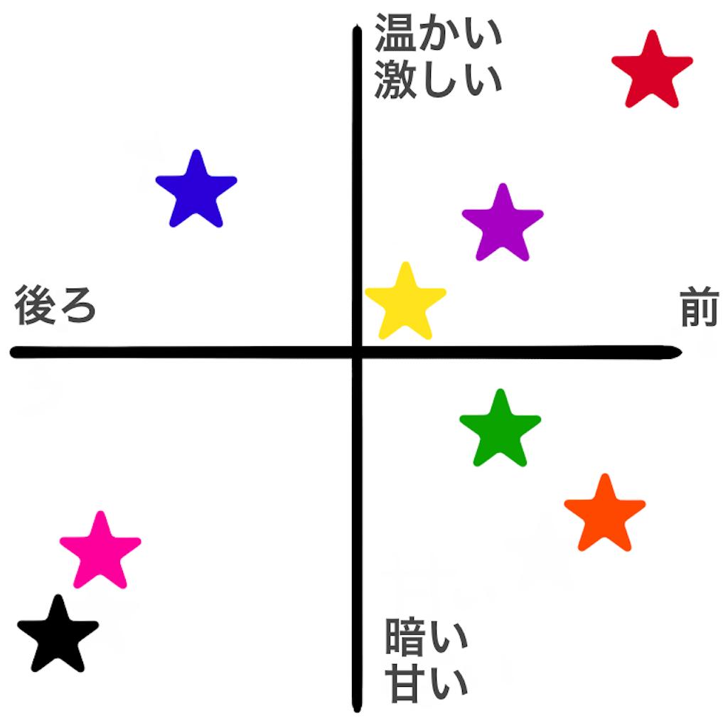 関 ジャニ 安田 歌い 方