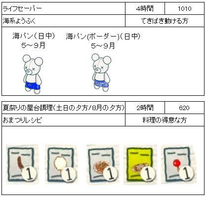 f:id:m340:20200825092235j:plain