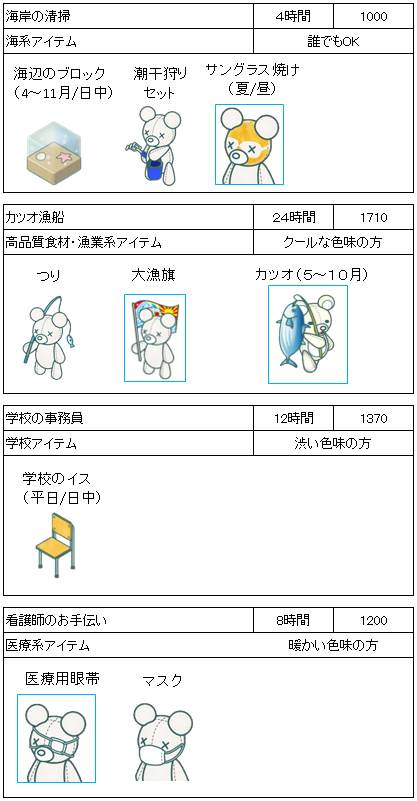 f:id:m340:20200921113958j:plain