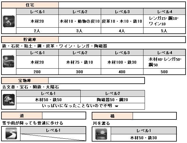 f:id:m340:20210503232741j:plain
