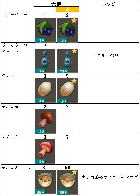 f:id:m340:20210831234448j:plain