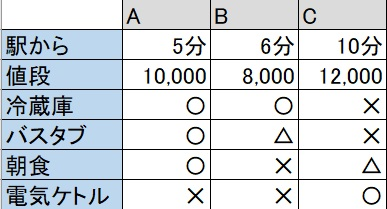 f:id:m421miyako:20190814164548j:plain