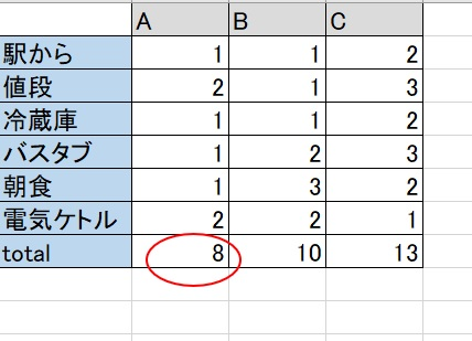 f:id:m421miyako:20190814164856j:plain