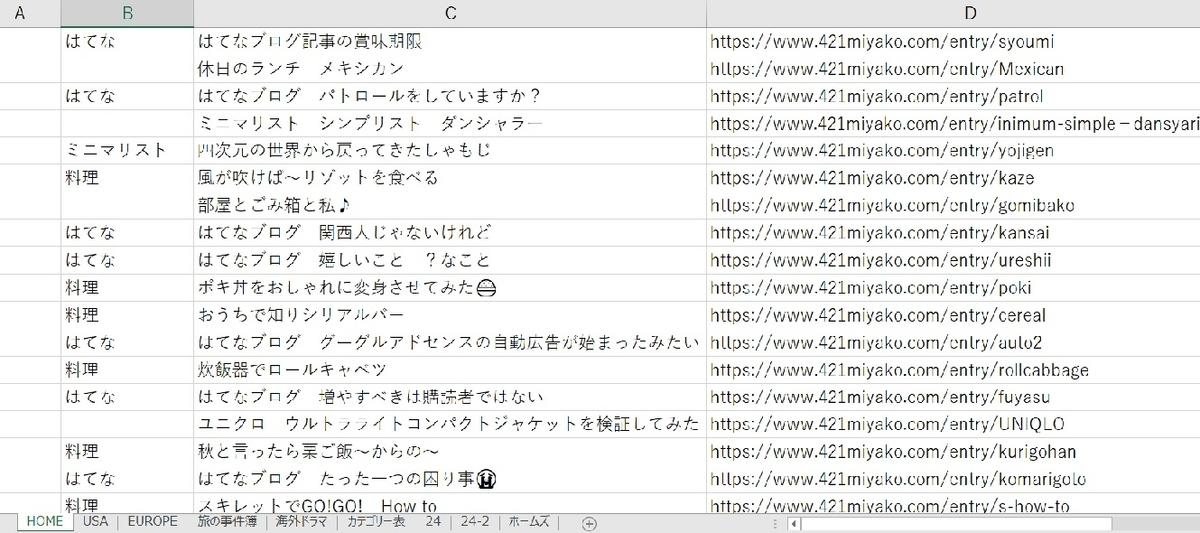 f:id:m421miyako:20191130194822j:plain