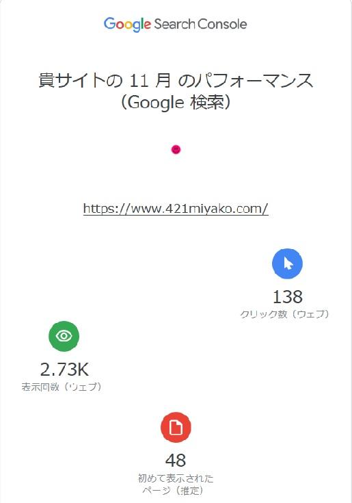 f:id:m421miyako:20191204202701j:plain