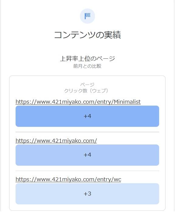 f:id:m421miyako:20191204203441j:plain