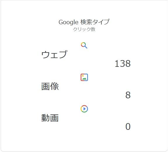 f:id:m421miyako:20191204205649j:plain