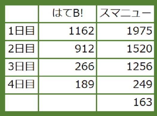 f:id:m421miyako:20191228221259j:plain