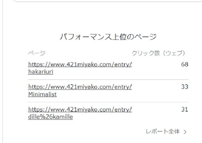 f:id:m421miyako:20200107210119j:plain
