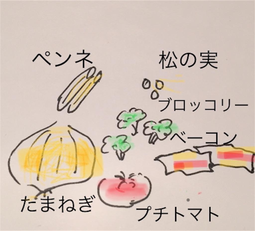 f:id:m421miyako:20200418180059j:image