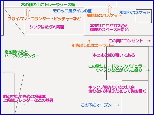 f:id:m421miyako:20210331210823j:plain