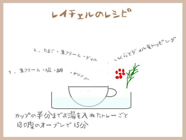 f:id:m421miyako:20210402224819j:plain