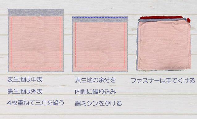 f:id:m421miyako:20210620173934j:plain