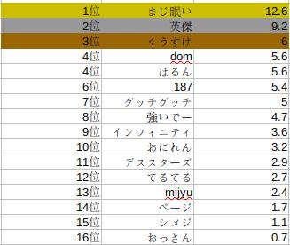 f:id:m__pine:20201001173936p:plain