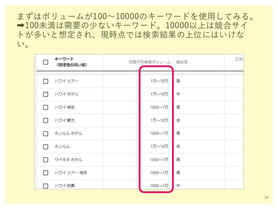 キーワードプランナー 利用方法 使用方法 設定方法 SEO対策 ブログ google seo