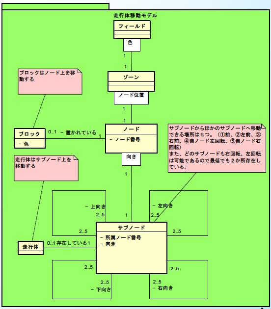 f:id:m_hikichi_1969:20160923220047p:plain:w200