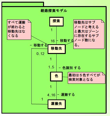 f:id:m_hikichi_1969:20160923220054p:plain:w200