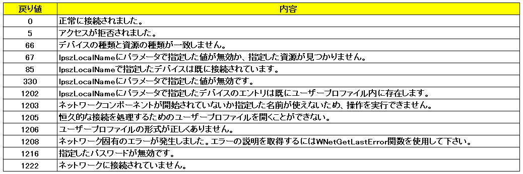 f:id:m_kbou:20200324111539p:plain