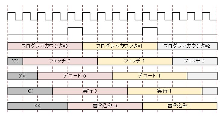 f:id:m_keishi2006:20180103005754p:plain