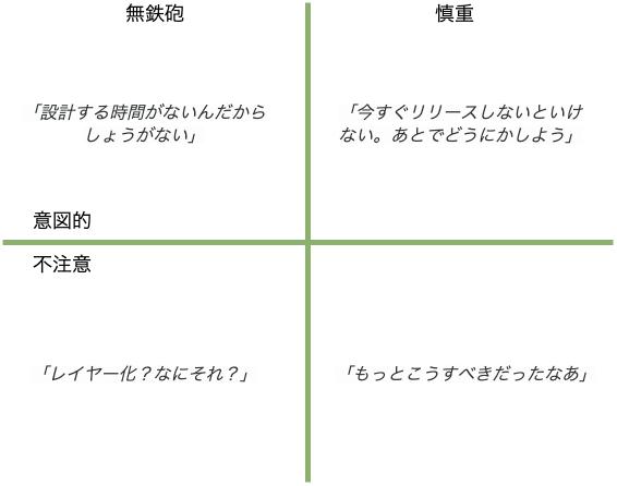 f:id:m_nishikawa_ow:20210914112102p:plain