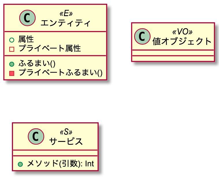 f:id:m_sano:20170228141927p:plain:w300