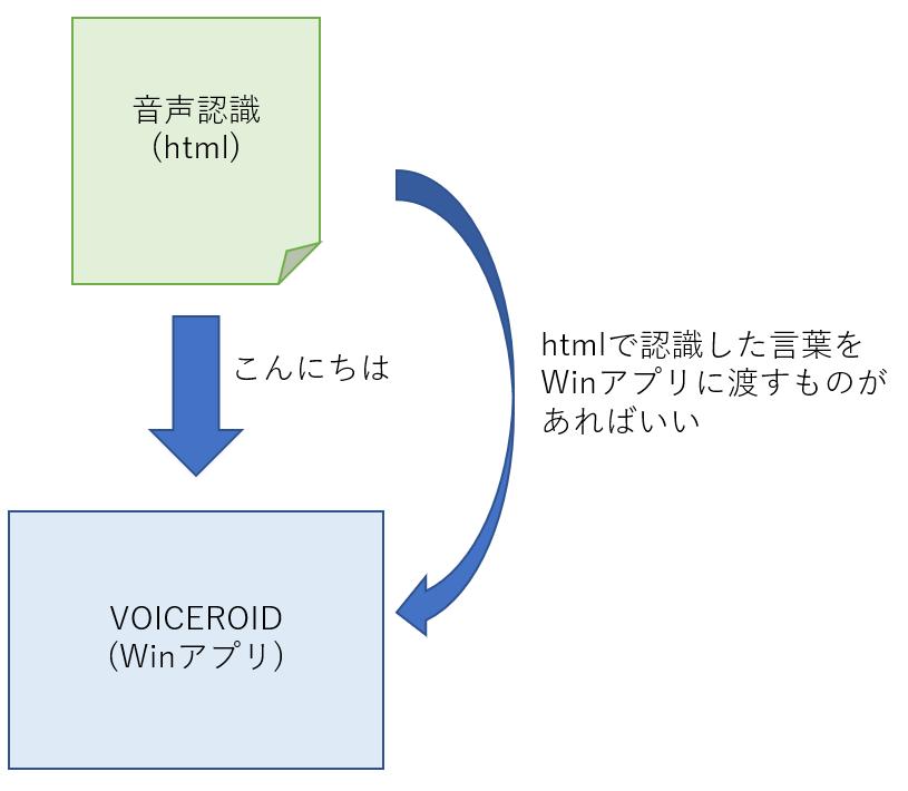 f:id:m_training:20210821135832p:plain