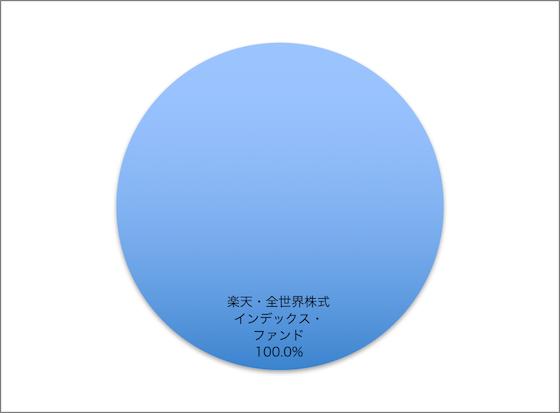 f:id:m_tsubasa:20180502153618p:plain