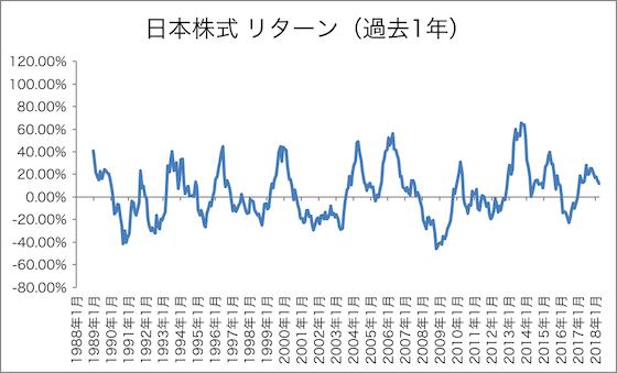 f:id:m_tsubasa:20180505144206p:plain