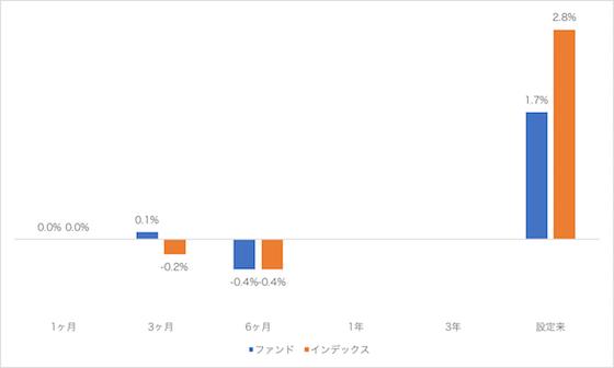 f:id:m_tsubasa:20180622170007p:plain