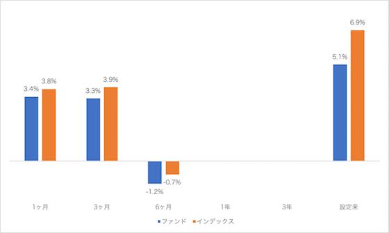 f:id:m_tsubasa:20180823201044p:plain