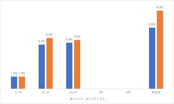 f:id:m_tsubasa:20180930183033p:plain