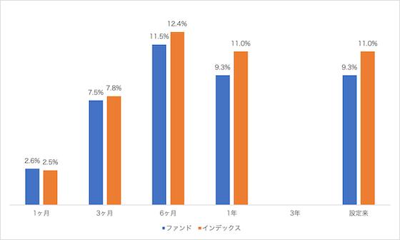 f:id:m_tsubasa:20181030164757p:plain