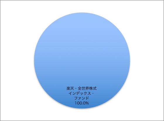 f:id:m_tsubasa:20181103191954p:plain