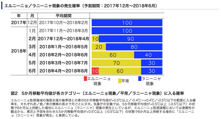 f:id:m_uta:20180212092724p:plain