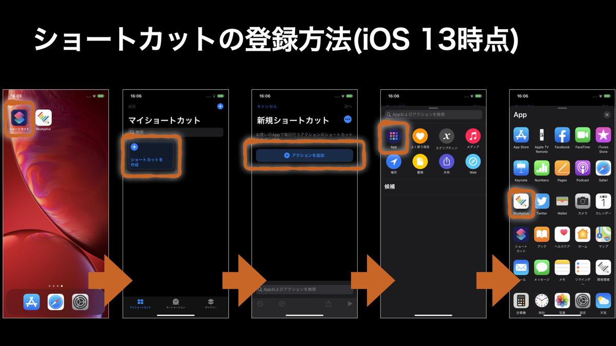 f:id:m_yamada1992:20201012174411j:plain
